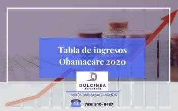 Obamacare income table updated 2020-2021 - Dulcinea Insurance Agency